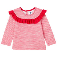 Clothing Girl Long sleeved tee-shirts Petit Bateau LOYALE Red