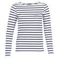 Clothing Women Long sleeved tee-shirts Betty London